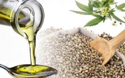 How Cannabinoids (CB's) work